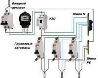 Электропроводка на даче город Батайск