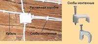 Электропроводка на даче г.Батайск