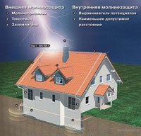 монтаж молниеприемника г.Батайск